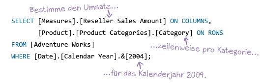 Kombiniertes Beispiel für eine komplexe SELECT-Abfrage in MDX.