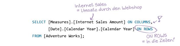 Abfrage analog zum letzten Teil des MDX-Tutorials: Den Internet-Umsatz pro Jahr abfragen.