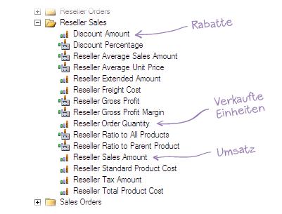 """Die Kennzahl, die uns in der MDX Einführung immer wieder begegnen wird ist der """"Reseller Sales Amount"""" - auf Deutsch: der Umsatz über Vertriebspartner."""